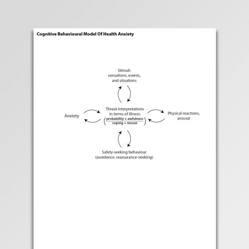Cognitive Behavioural Model Of Health Anxiety CBT formulation worksheet