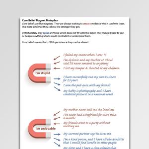 Core Belief Magnet Metaphor - Psychology Tools