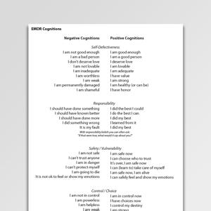 EMDR Cognitions Worksheet PDF | Psychology Tools
