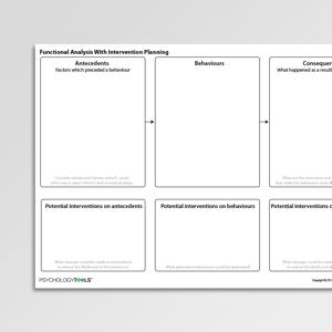 functional analysis with intervention planning worksheet pdf psychology tools. Black Bedroom Furniture Sets. Home Design Ideas