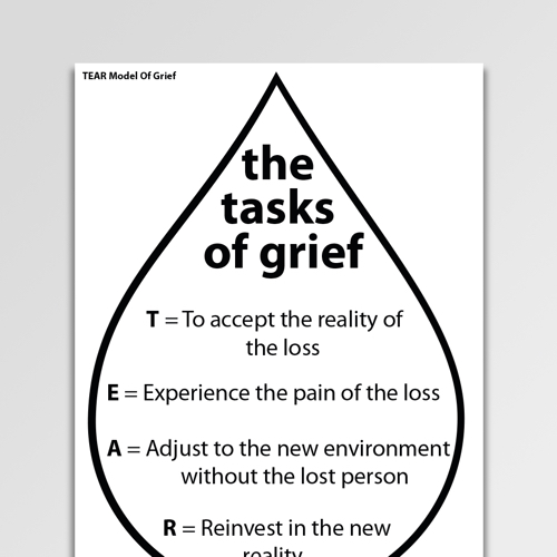 TEAR Model of Grief Worksheet PDF | Psychology Tools