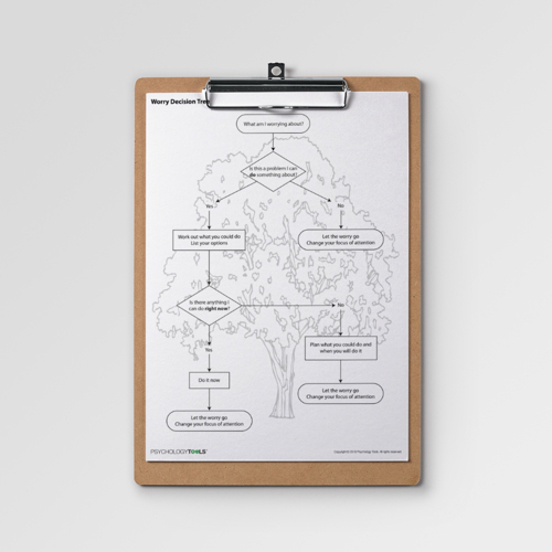 Worry Decision Tree with branches showing how worry can affect us (on clipboard)