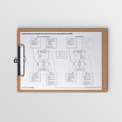 cognitive behavioral model of pppd worksheet pdf psychology tools. Black Bedroom Furniture Sets. Home Design Ideas