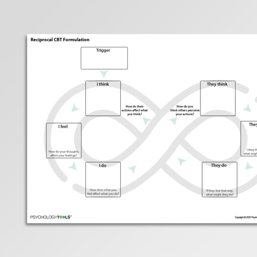 Reciprocal CBT Formulation CBT Worksheet